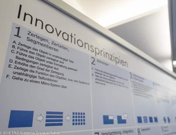 TRIZ Akademie Rollup Innovationsprinzipien Detailaufnahme